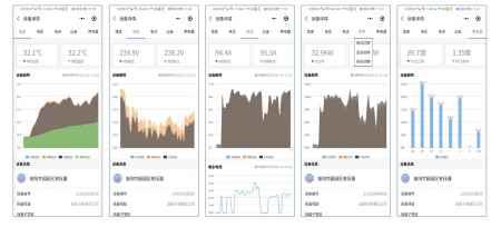 广东泛在电力物联网装置