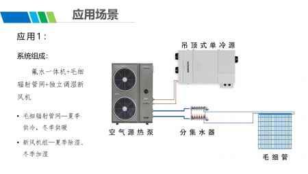 五恒系统产品设备图